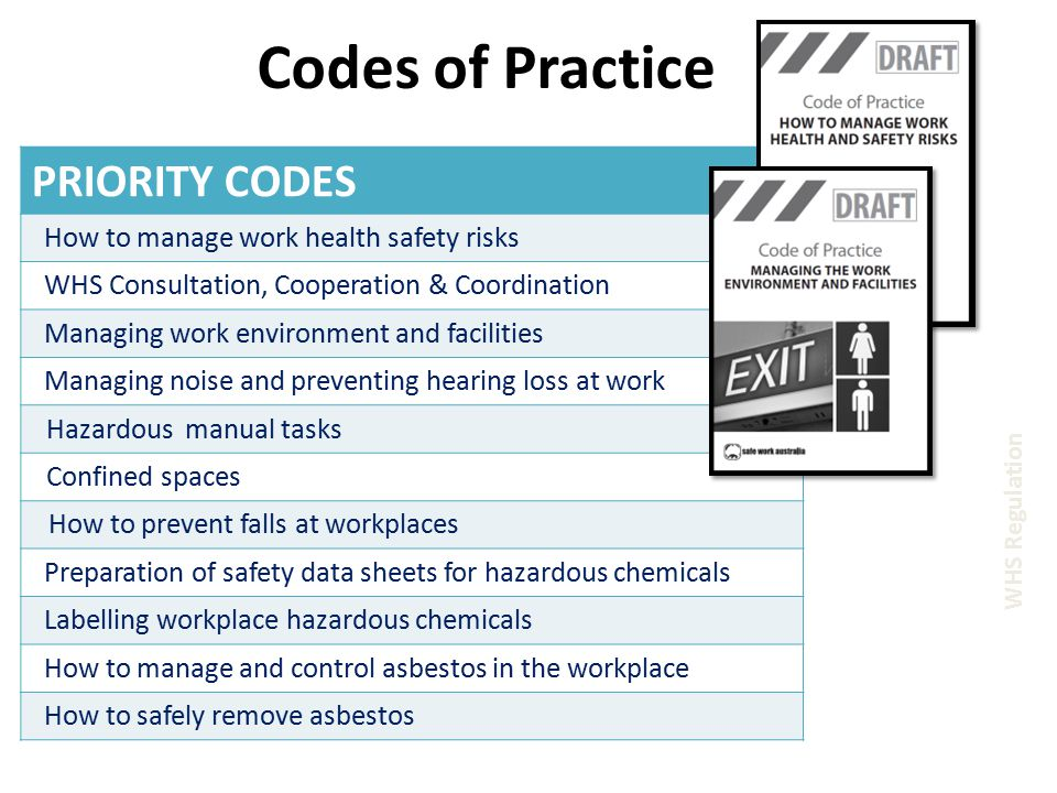 Codes of Practice PRIORITY CODES How to manage work health safety risks WHS Consultation, Cooperation & Coordination Managing work environment and facilities Managing noise and preventing hearing loss at work Hazardous manual tasks Confined spaces How to prevent falls at workplaces Preparation of safety data sheets for hazardous chemicals Labelling workplace hazardous chemicals How to manage and control asbestos in the workplace How to safely remove asbestos WHS Regulation