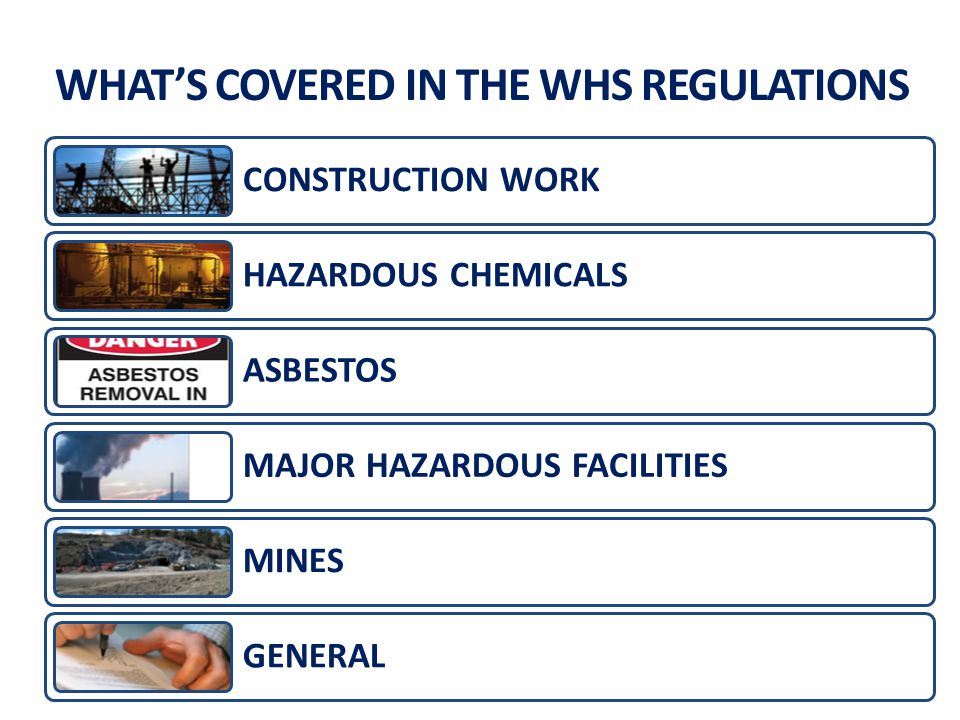 CONSTRUCTION WORK HAZARDOUS CHEMICALS ASBESTOS MAJOR HAZARDOUS FACILITIES MINES GENERAL WHAT'S COVERED IN THE WHS REGULATIONS