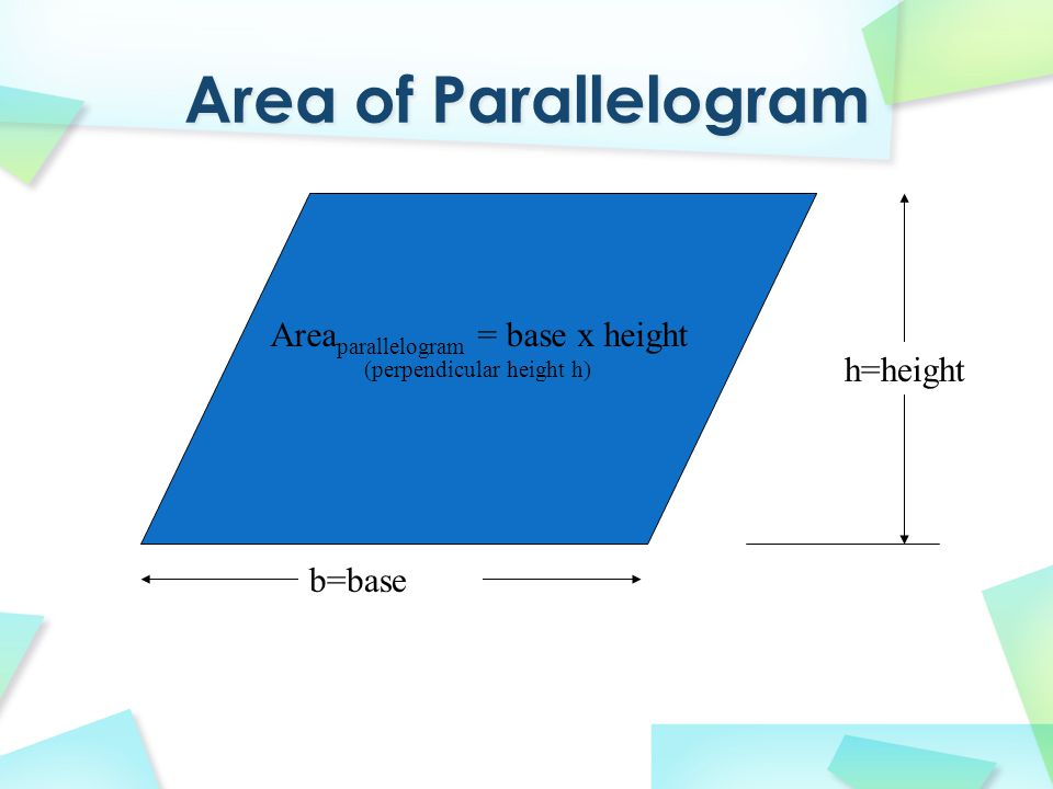 Area parallelogram = base x height (perpendicular height h) b=base h=height