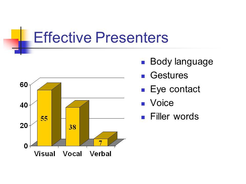 Effective Presentations Effective Presenters Body language