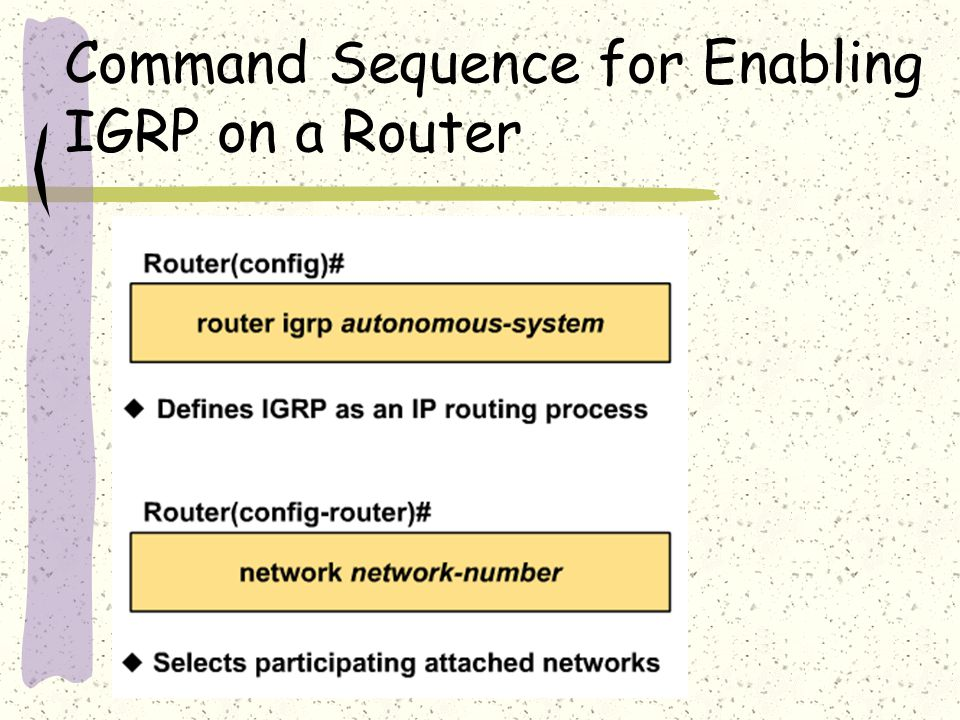 Command Sequence for Enabling IGRP on a Router