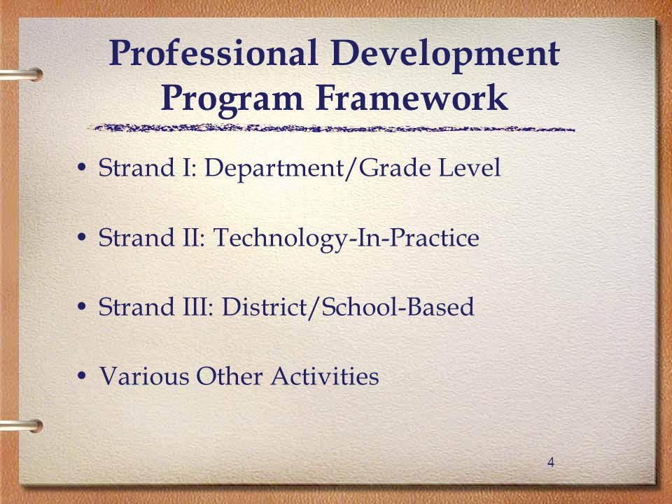 44 Professional Development Program Framework Strand I: Department/Grade Level Strand II: Technology-In-Practice Strand III: District/School-Based Various Other Activities