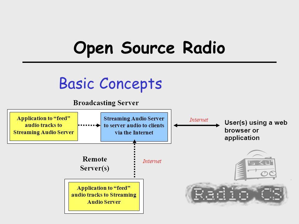 audio streaming server