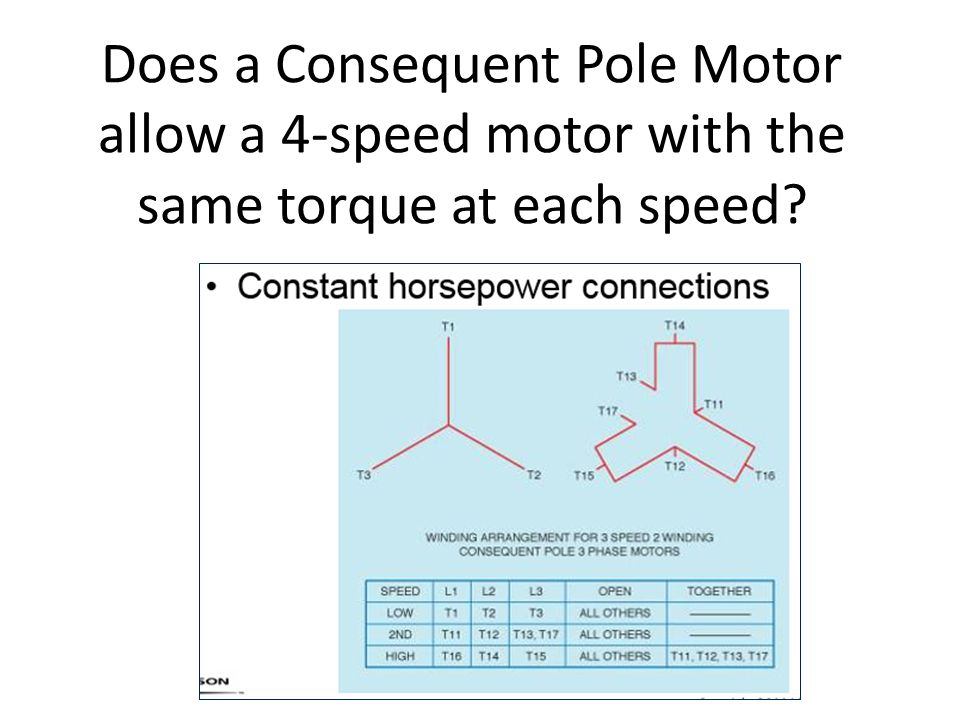 EET 272 Quiz 4 Review Wound Rotor and Synchronous Motors. - ppt download