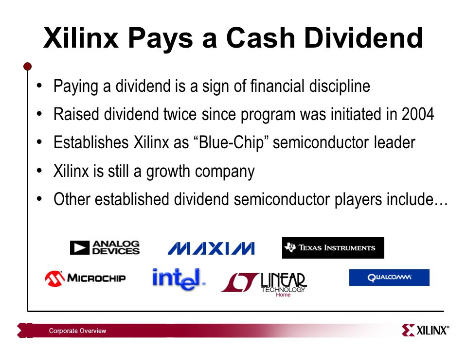 Xilinx Confidential Corporate Overview Second Quarter Fiscal