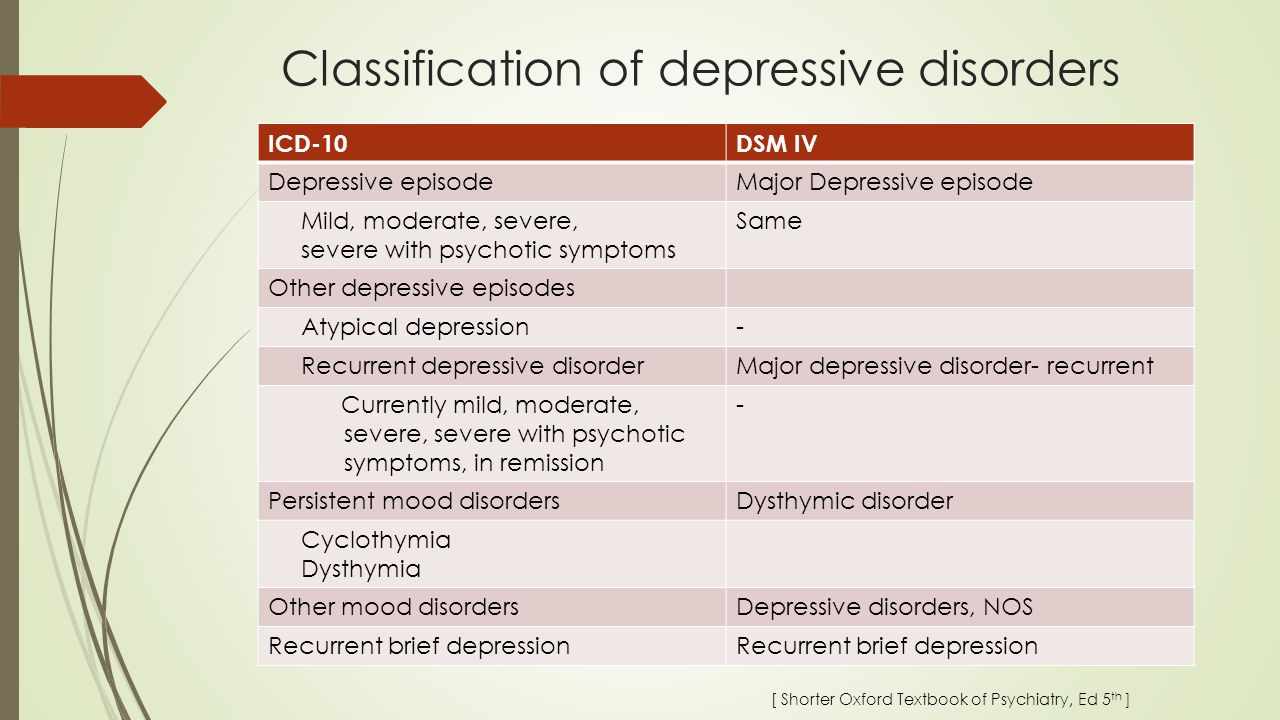 Major Depressive Disorder: Psychotic Depression