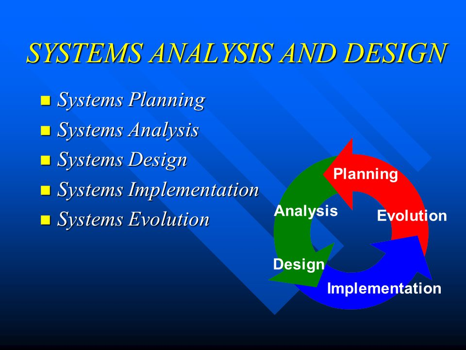 Introduction To Systems Analysis And Design Information Systems Engineering Software Engineering Information Systems Development Systems Engineering Ppt Download