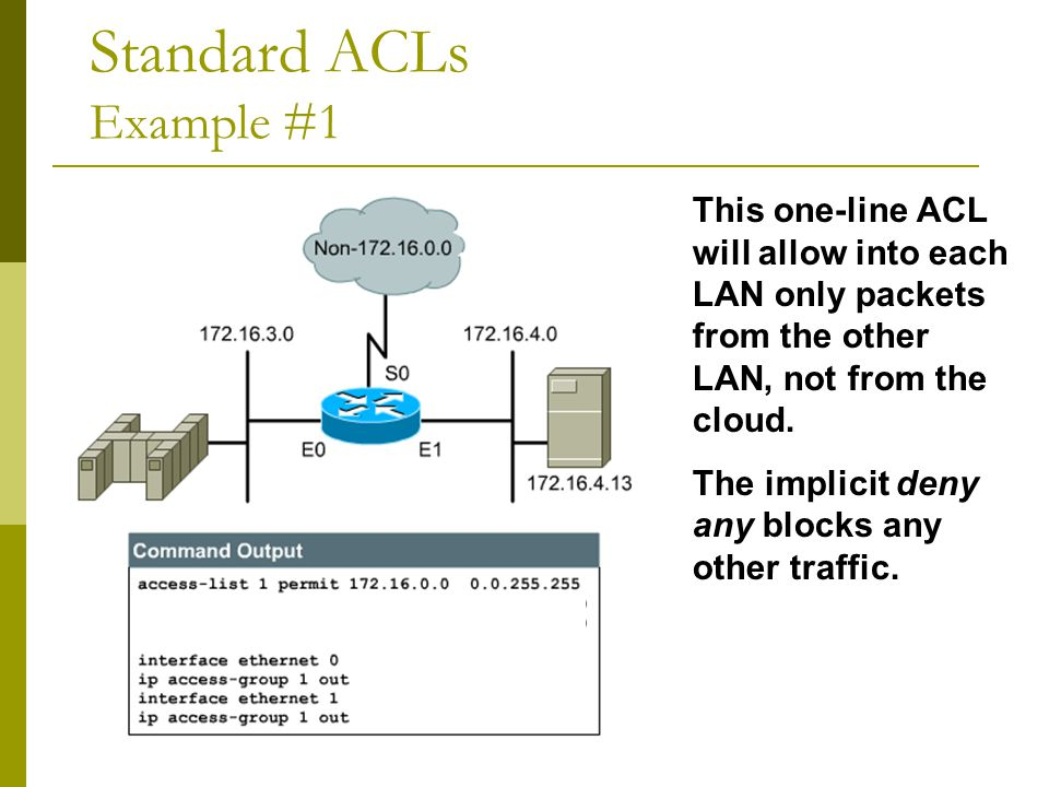 Standard ACLs Example #1 This one-line ACL will allow into each LAN only packets from the other LAN, not from the cloud.