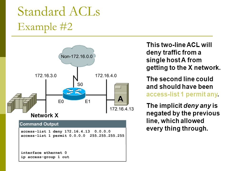 Standard ACLs Example #2 This two-line ACL will deny traffic from a single host A from getting to the X network.