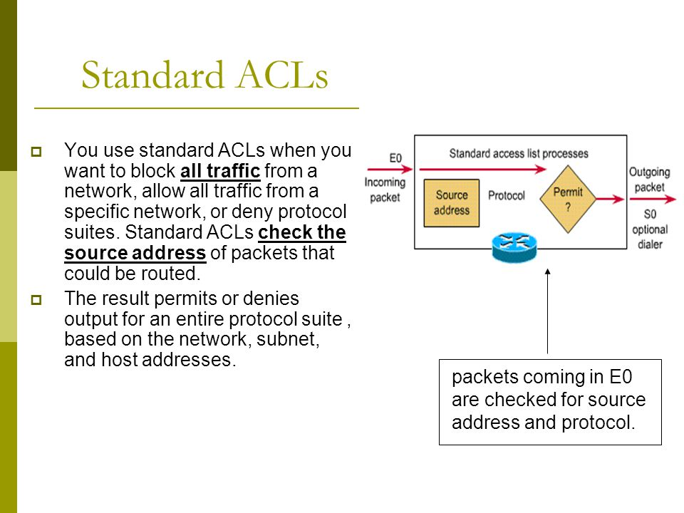 Standard ACLs  You use standard ACLs when you want to block all traffic from a network, allow all traffic from a specific network, or deny protocol suites.