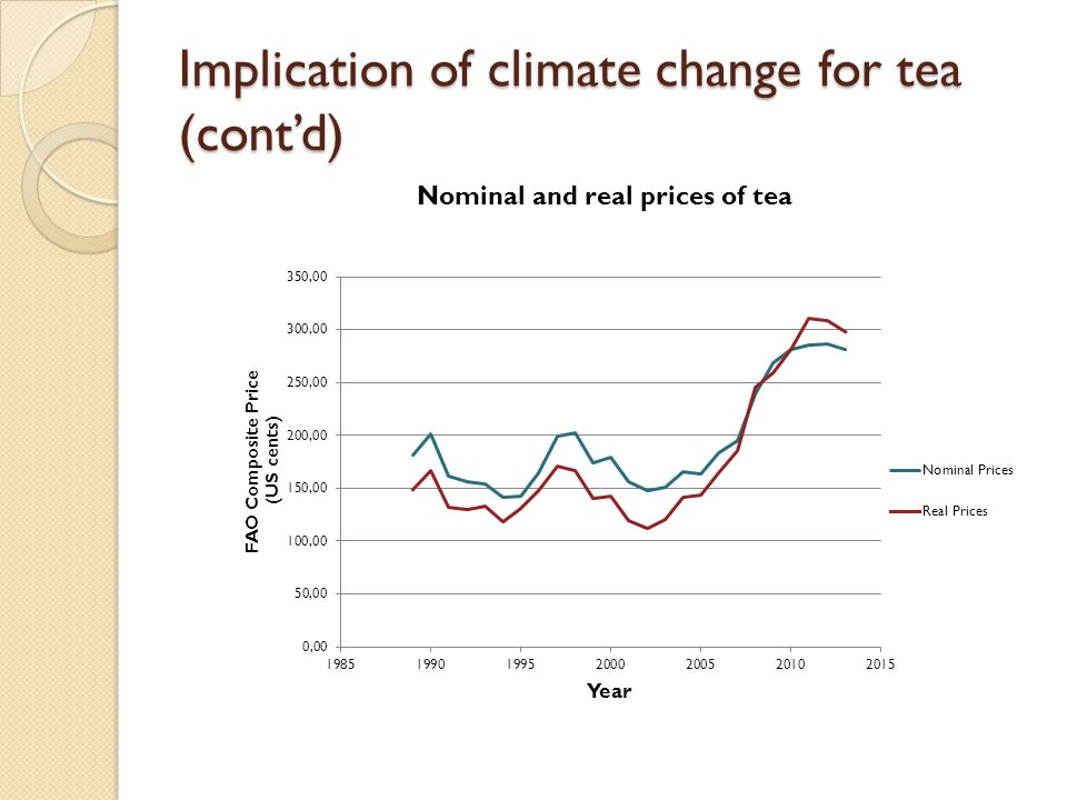 Implication of climate change for tea (cont'd)