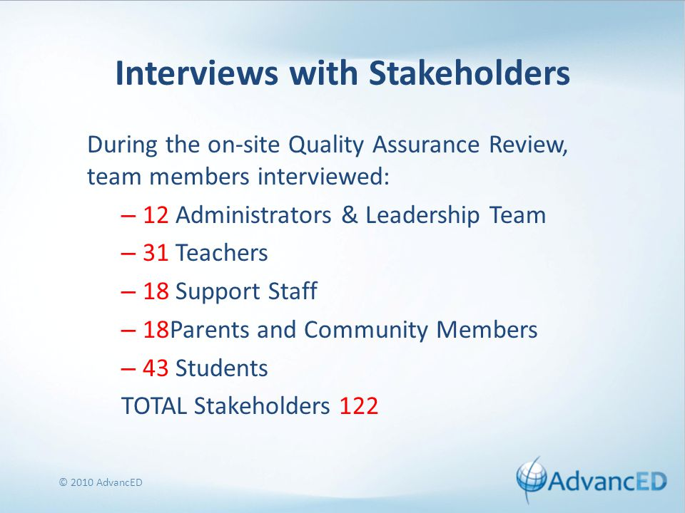 Interviews with Stakeholders During the on-site Quality Assurance Review, team members interviewed: – 12 Administrators & Leadership Team – 31 Teachers – 18 Support Staff – 18Parents and Community Members – 43 Students TOTAL Stakeholders 122 © 2010 AdvancED