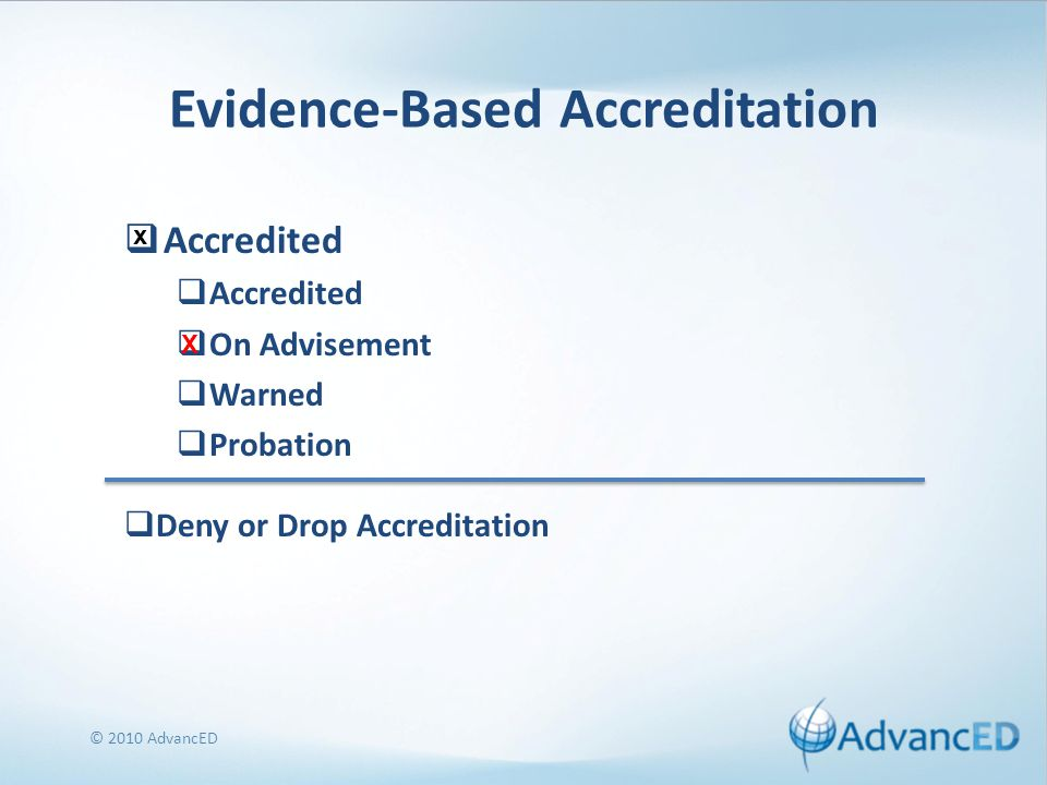 Evidence-Based Accreditation  Accredited  On Advisement  Warned  Probation © 2010 AdvancED  Deny or Drop Accreditation x X