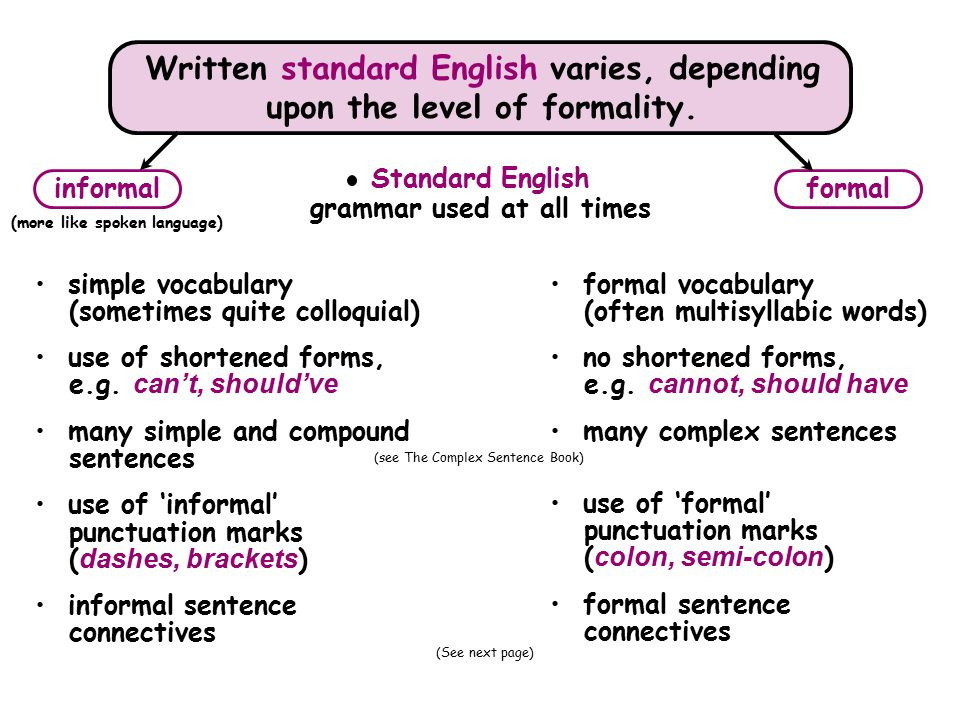 All English Speakers Need To Know How To Write And Speak Standard