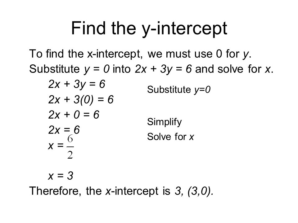 Find the y-intercept To find the x-intercept, we must use 0 for y.