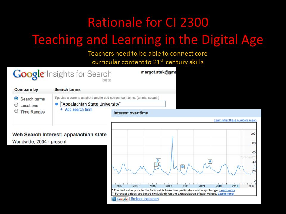 Rationale for CI 2300 Teaching and Learning in the Digital Age Teachers need to be able to connect core curricular content to 21 st century skills