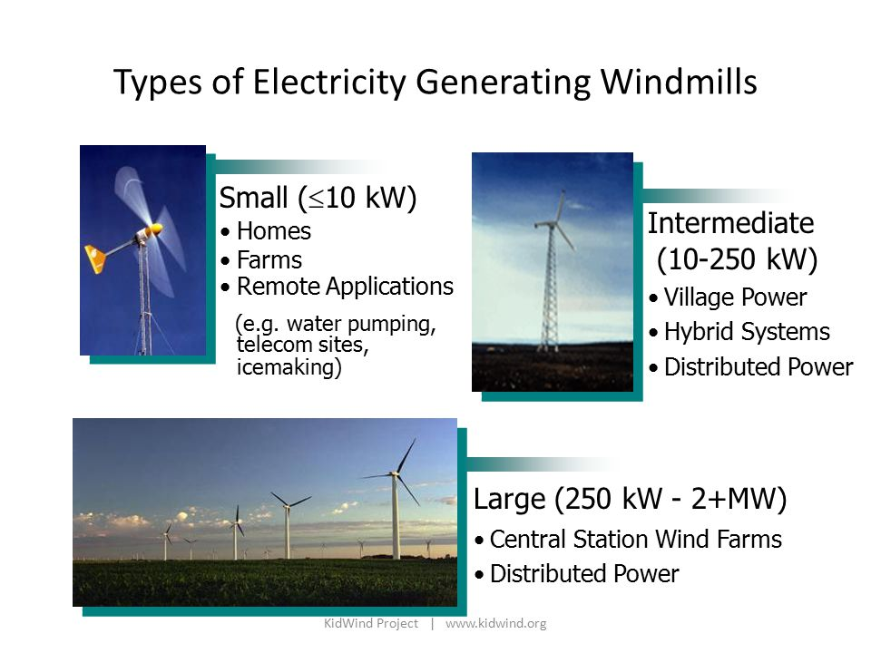 Types of Electricity Generating Windmills Small (  10 kW) Homes Farms Remote Applications (e.g.
