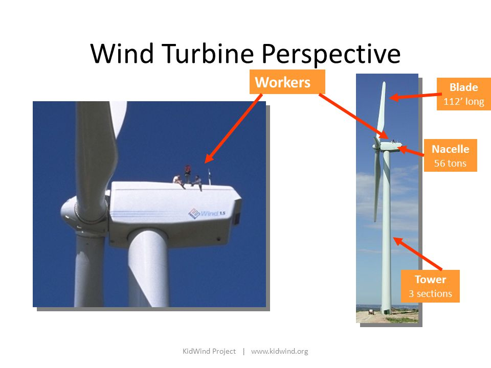 Wind Turbine Perspective Nacelle 56 tons Tower 3 sections Workers Blade 112' long KidWind Project |