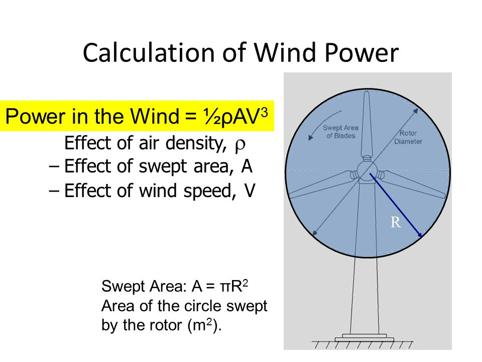 Calculation of Wind Power Power in the wind Effect of air density,  –Effect of swept area, A –Effect of wind speed, V R Swept Area: A = πR 2 Area of the circle swept by the rotor (m 2 ).