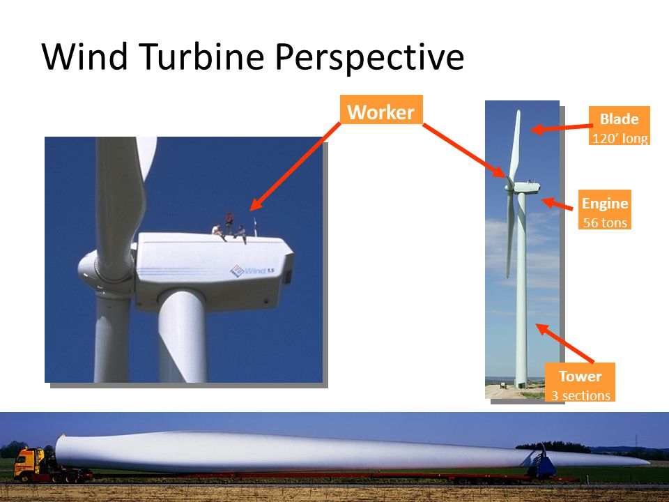 Wind Turbine Perspective Engine 56 tons Tower 3 sections Worker s Blade 120' long