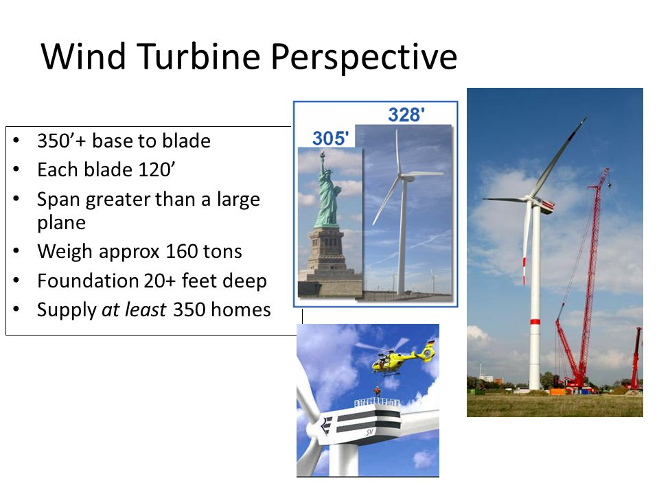 Wind Turbine Perspective 350'+ base to blade Each blade 120' Span greater than a large plane Weigh approx 160 tons Foundation 20+ feet deep Supply at least 350 homes
