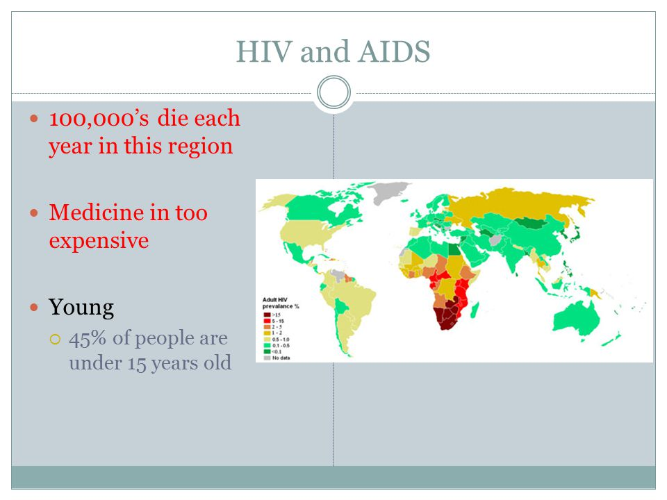 HIV and AIDS 100,000's die each year in this region Medicine in too expensive Young  45% of people are under 15 years old