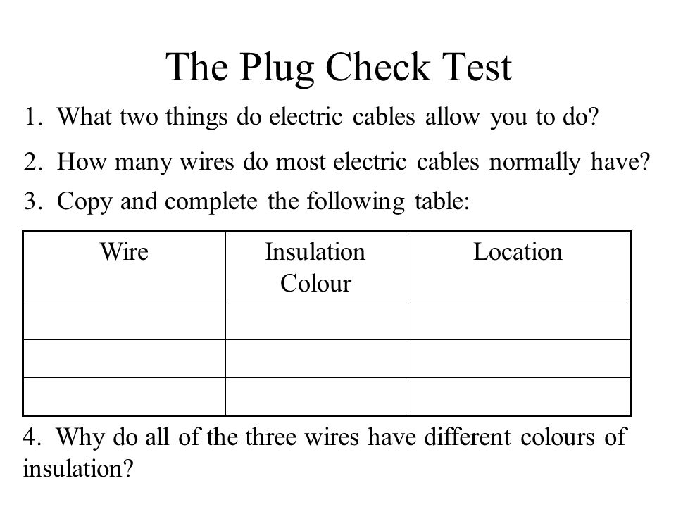 Strange Standard Grade Science Electrical Safety In The Home Ppt Download Wiring Database Gentotyuccorg