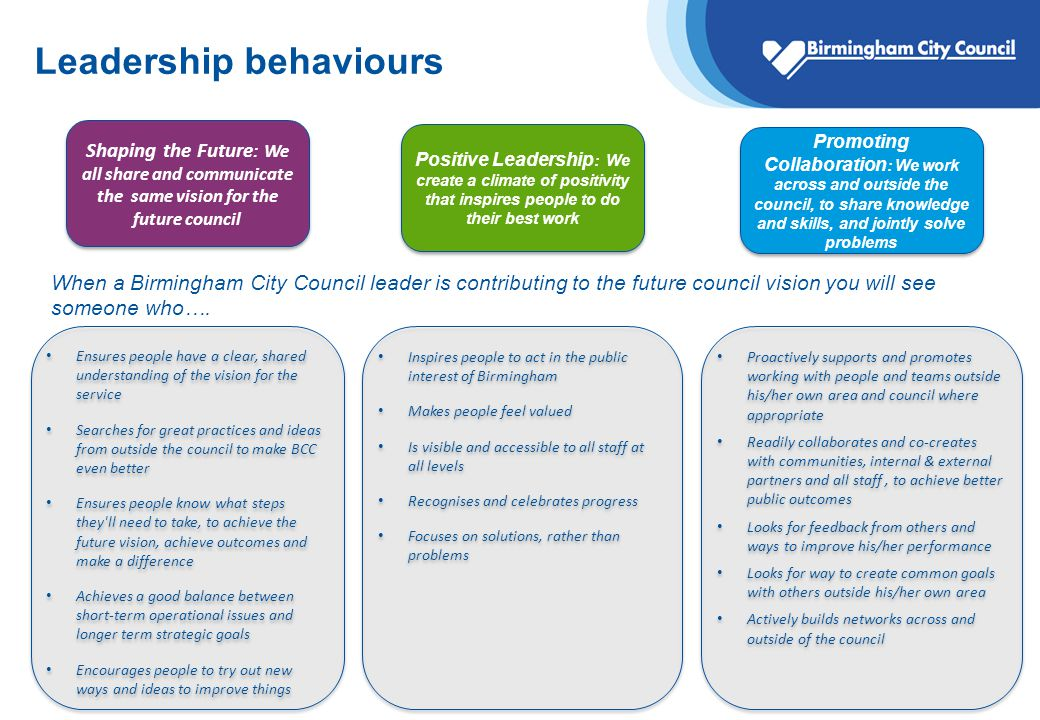 3 Leadership behaviours Shaping the Future : We all share and communicate the same vision for the future council Positive Leadership : We create a climate of positivity that inspires people to do their best work Promoting Collaboration : We work across and outside the council, to share knowledge and skills, and jointly solve problems When a Birmingham City Council leader is contributing to the future council vision you will see someone who….