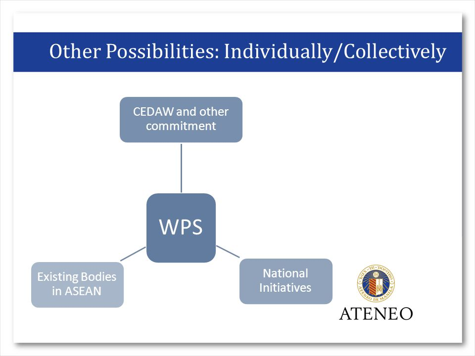 Other Possibilities: Individually/Collectively WPS CEDAW and other commitment National Initiatives Existing Bodies in ASEAN