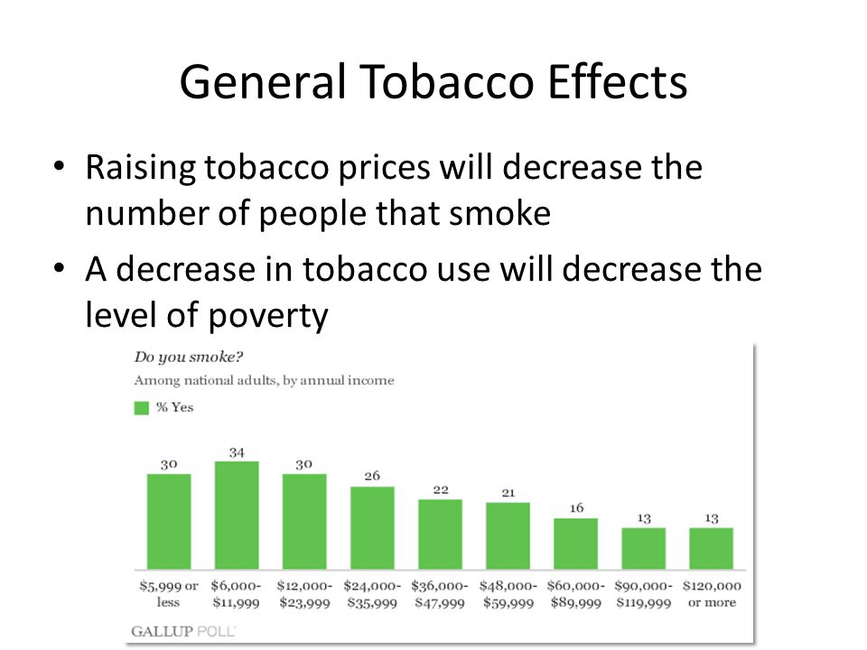 General Tobacco Effects Raising tobacco prices will decrease the number of people that smoke A decrease in tobacco use will decrease the level of poverty
