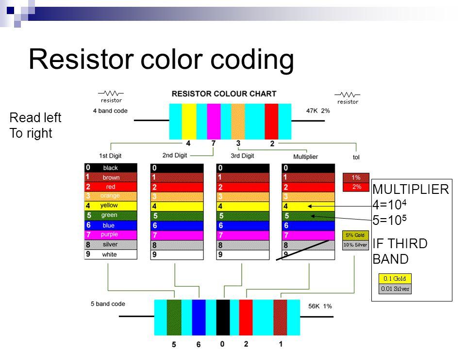 color coding road condition data - 960×720