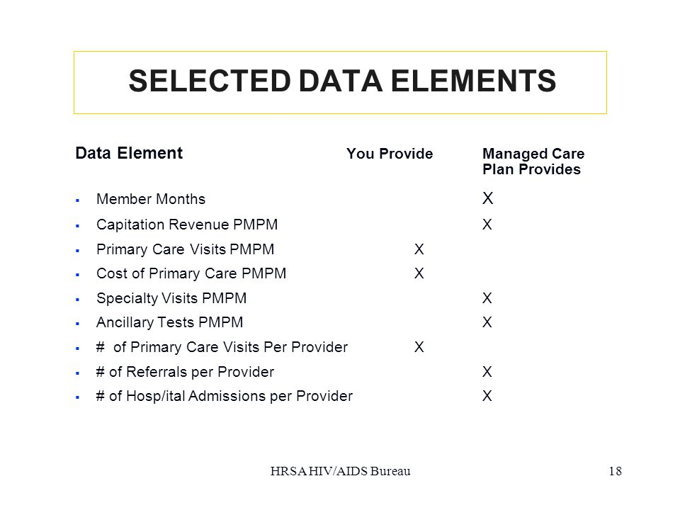 HRSA HIV/AIDS Bureau18 SELECTED DATA ELEMENTS Data Element You ProvideManaged Care Plan Provides  Member Months X  Capitation Revenue PMPM X  Primary Care Visits PMPM X  Cost of Primary Care PMPM X  Specialty Visits PMPM X  Ancillary Tests PMPMX  # of Primary Care Visits Per Provider X  # of Referrals per Provider X  # of Hosp/ital Admissions per ProviderX