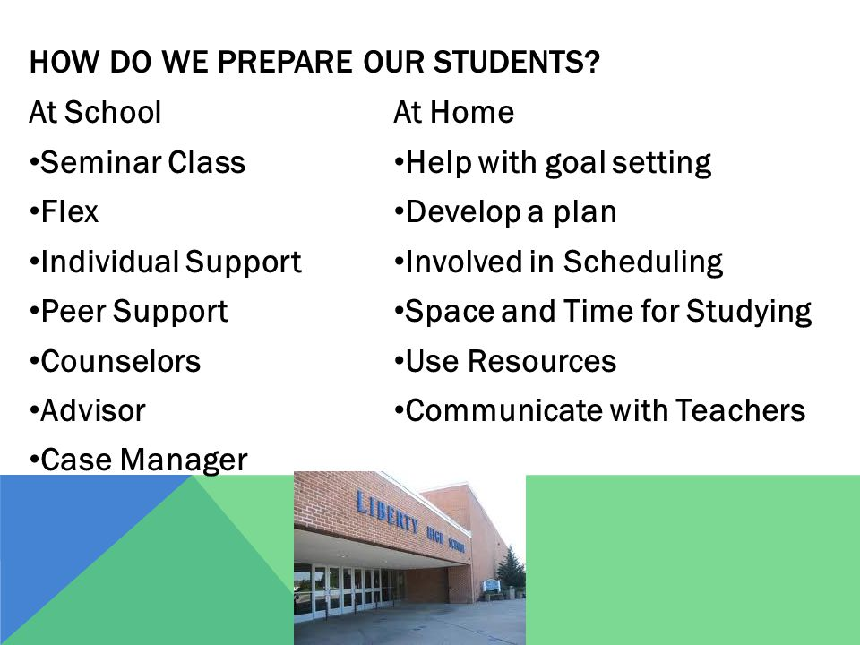 At School Seminar Class Flex Individual Support Peer Support Counselors Advisor Case Manager At Home Help with goal setting Develop a plan Involved in Scheduling Space and Time for Studying Use Resources Communicate with Teachers HOW DO WE PREPARE OUR STUDENTS