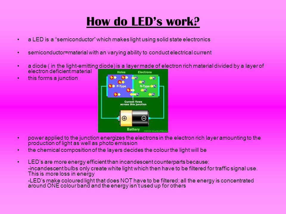 2 How Do LEDu0027s Work? ...