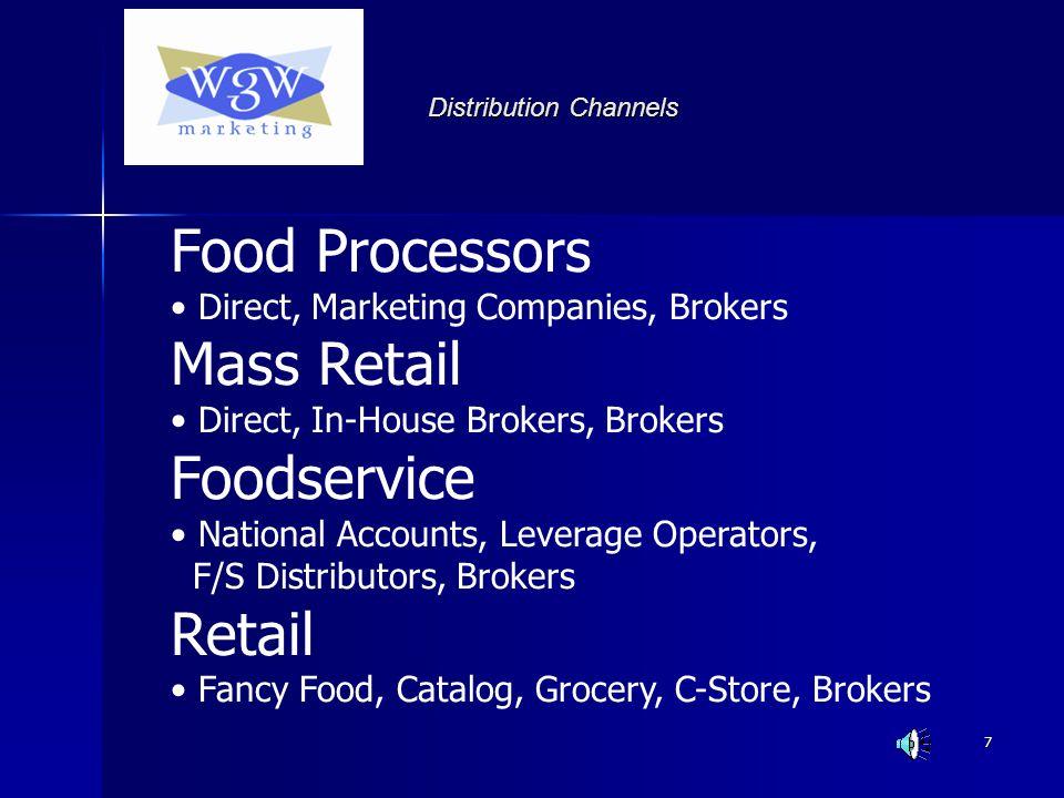 1 William G Walker Vice President WGW Marketing NEW PRODUCT
