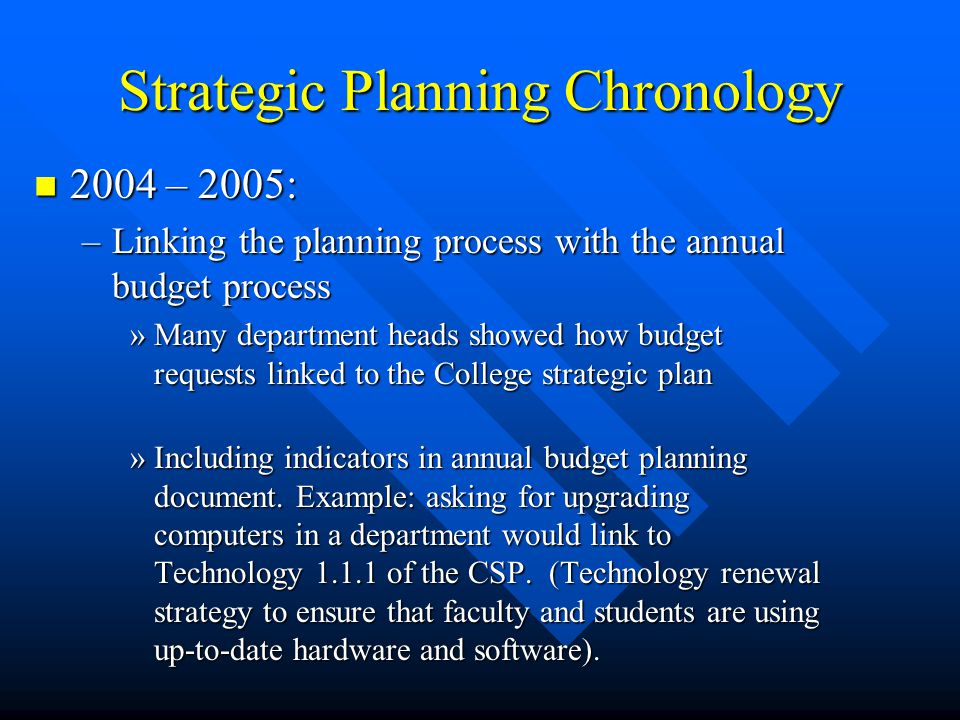 Strategic Planning Chronology 2004 – 2005: 2004 – 2005: –Linking the planning process with the annual budget process »Many department heads showed how budget requests linked to the College strategic plan »Including indicators in annual budget planning document.