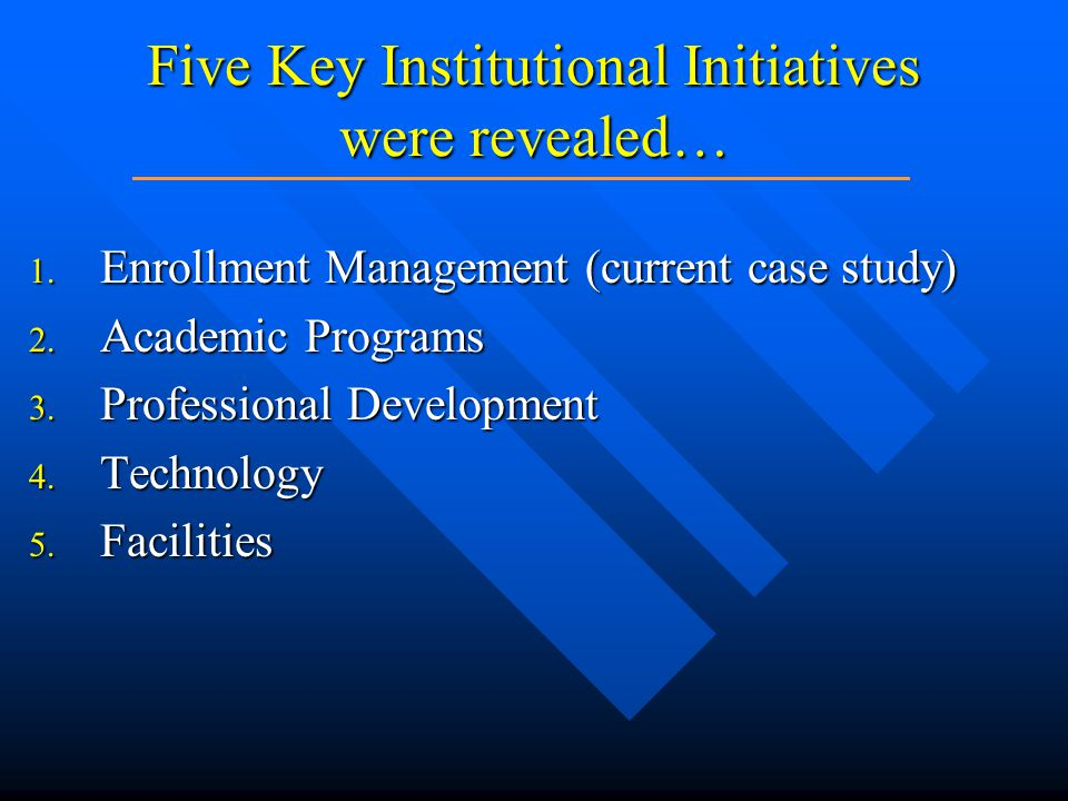 Five Key Institutional Initiatives were revealed… 1.
