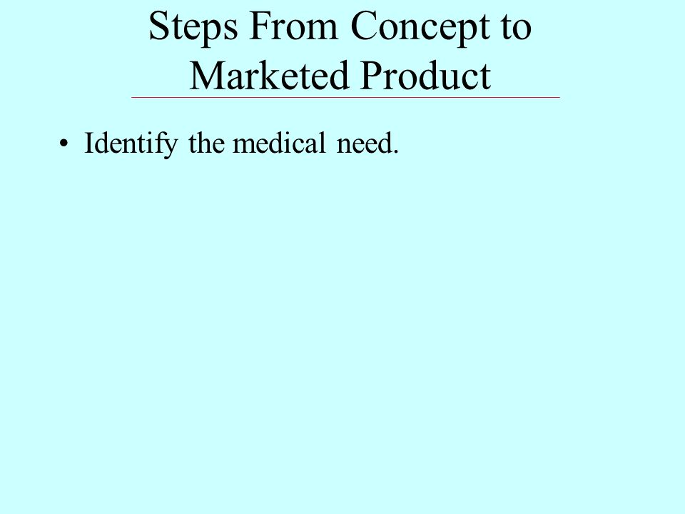 Steps From Concept to Marketed Product Identify the medical need.