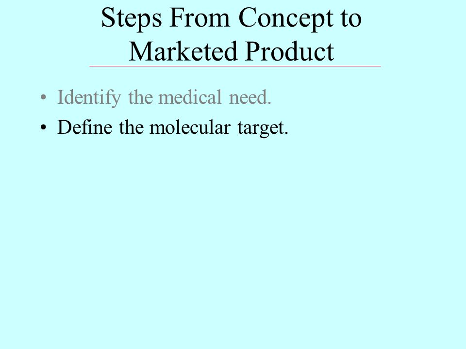 Steps From Concept to Marketed Product Identify the medical need. Define the molecular target.