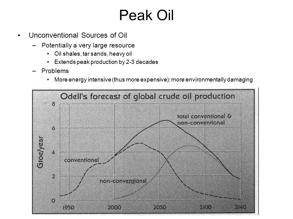 Peak Oil Unconventional Sources of Oil –Potentially a very large resource Oil shales, tar sands, heavy oil Extends peak production by 2-3 decades –Problems More energy intensive (thus more expensive); more environmentally damaging