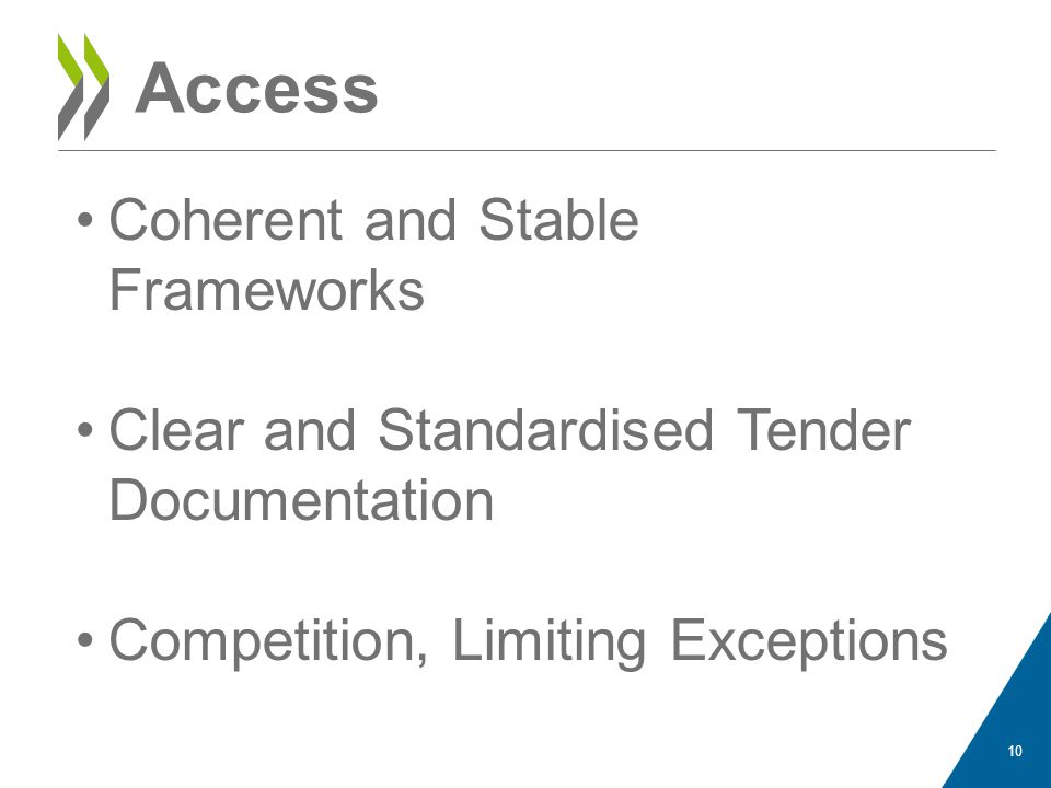 Access Coherent and Stable Frameworks Clear and Standardised Tender Documentation Competition, Limiting Exceptions 10