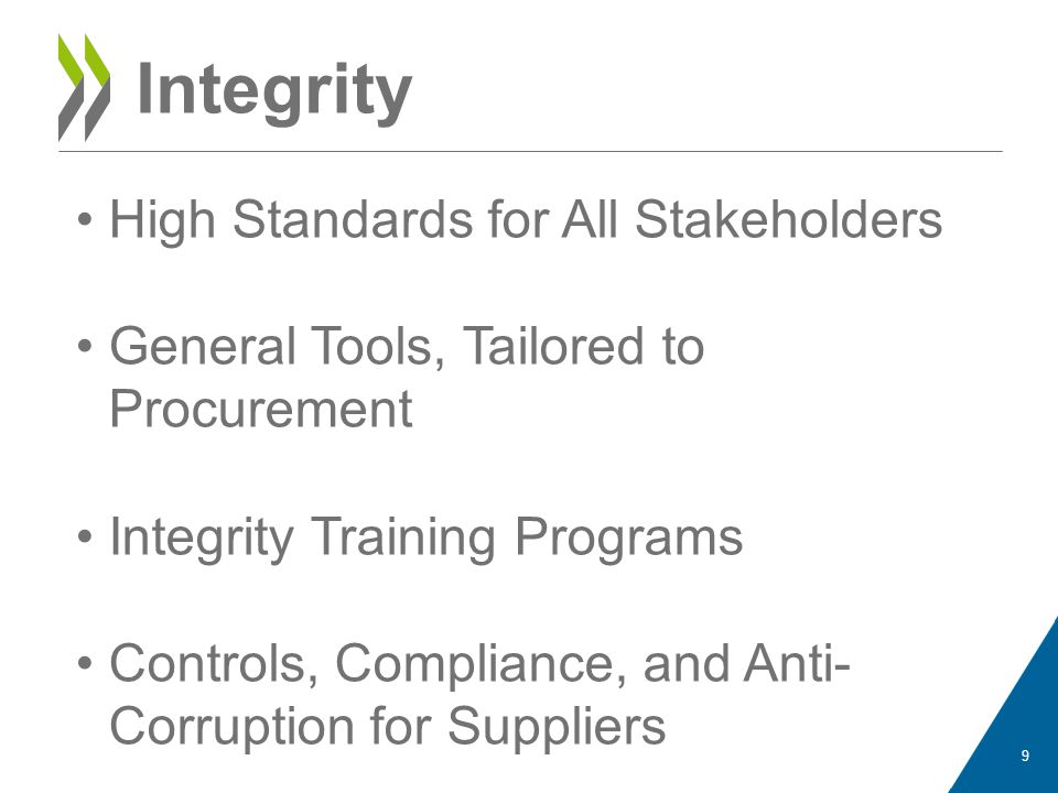 Integrity High Standards for All Stakeholders General Tools, Tailored to Procurement Integrity Training Programs Controls, Compliance, and Anti- Corruption for Suppliers 9