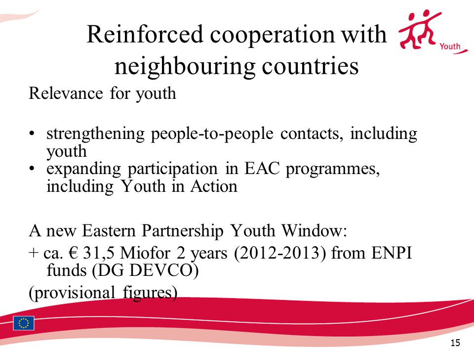 15 Reinforced cooperation with neighbouring countries Relevance for youth strengthening people-to-people contacts, including youth expanding participation in EAC programmes, including Youth in Action A new Eastern Partnership Youth Window: + ca.