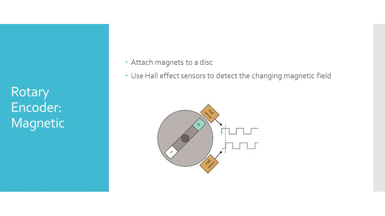 Rotary Encoder: Magnetic  Attach magnets to a disc  Use Hall effect sensors to detect the changing magnetic field
