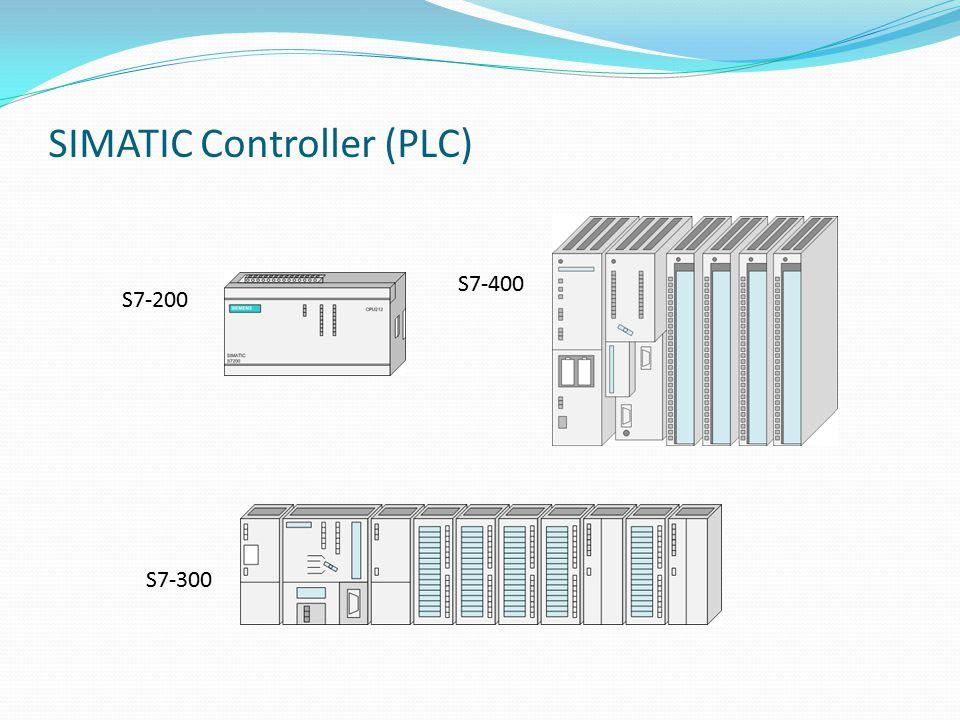 By: Andri Kuncoro  SIMATIC Overview SIMATIC Controller (PLC