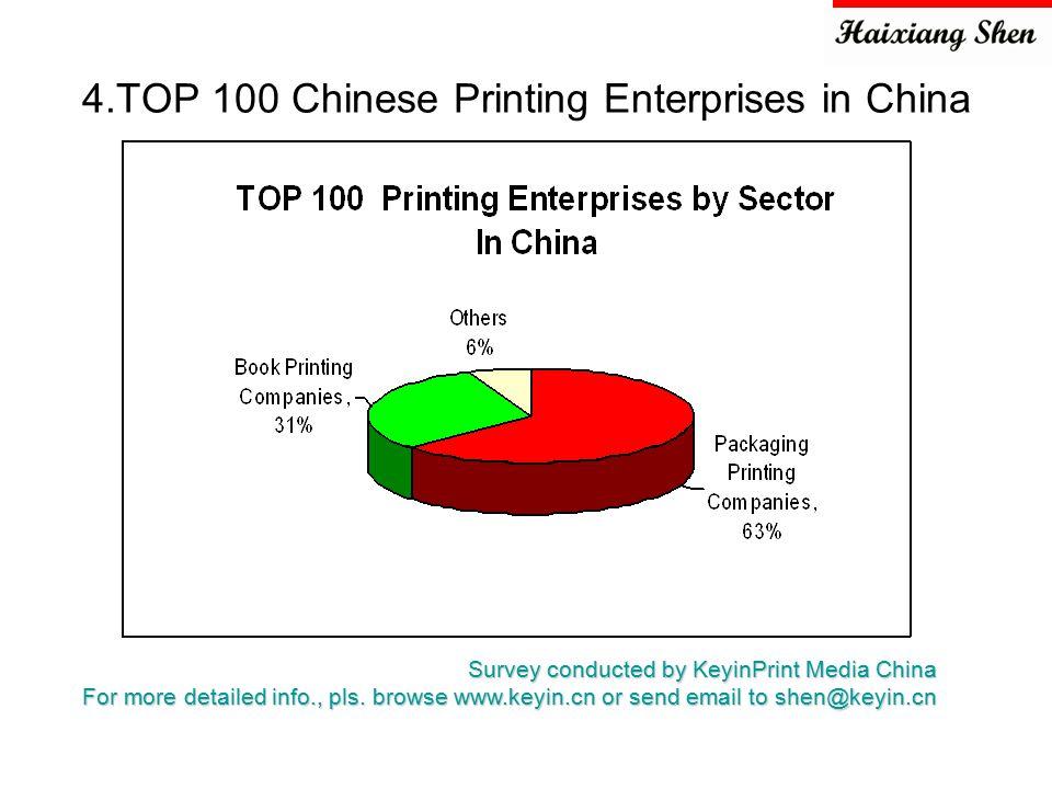 Current China Printing Market and Technologies Haixiang Shen