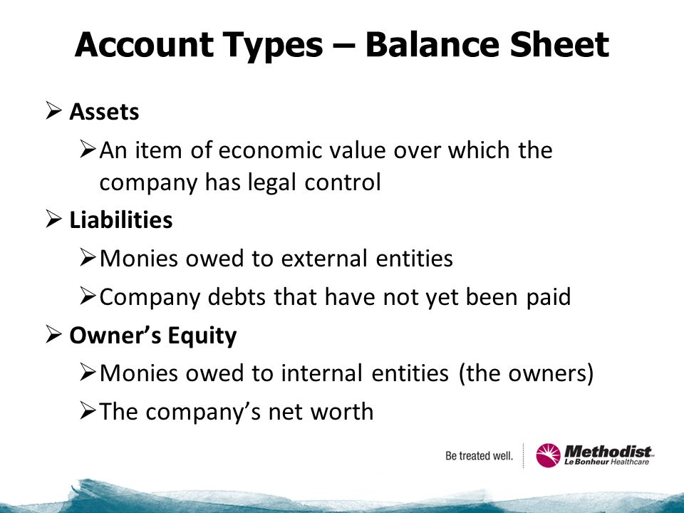 Account Types – Balance Sheet  Assets  An item of economic value over which the company has legal control  Liabilities  Monies owed to external entities  Company debts that have not yet been paid  Owner's Equity  Monies owed to internal entities (the owners)  The company's net worth