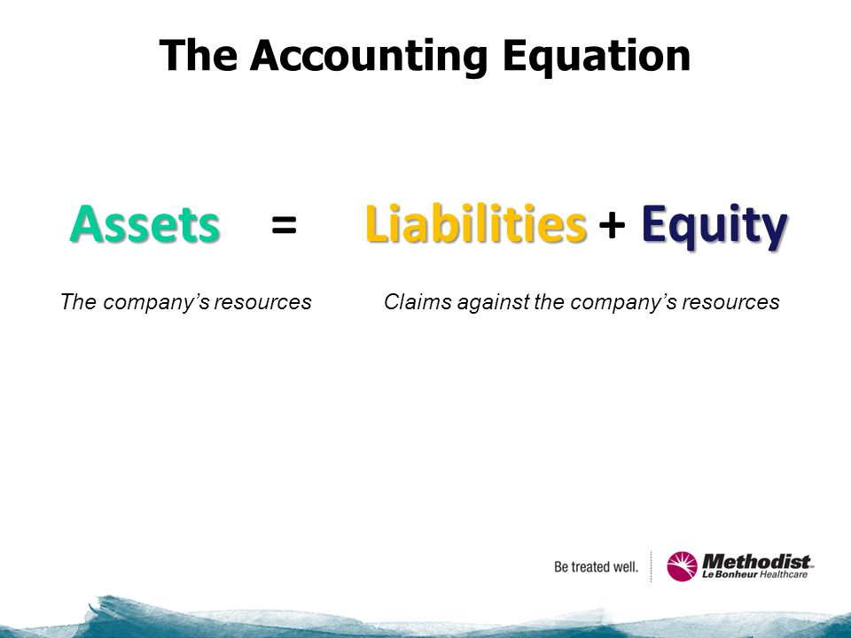 The Accounting Equation Assets LiabilitiesEquity Assets = Liabilities + Equity The company's resourcesClaims against the company's resources