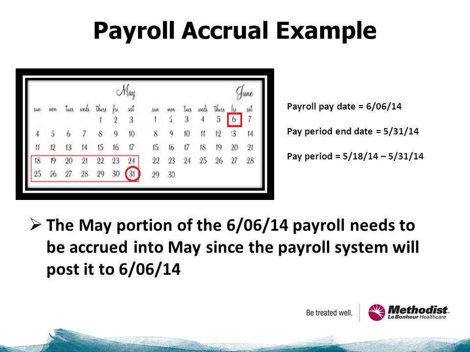 Payroll Accrual Example  The May portion of the 6/06/14 payroll needs to be accrued into May since the payroll system will post it to 6/06/14 Payroll pay date = 6/06/14 Pay period end date = 5/31/14 Pay period = 5/18/14 – 5/31/14
