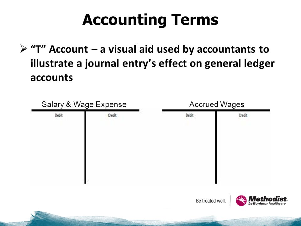 Accounting Terms  T Account – a visual aid used by accountants to illustrate a journal entry's effect on general ledger accounts Salary & Wage Expense Accrued Wages